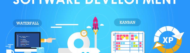 Sản xuất phần mềm: Thách thức và cơ hội